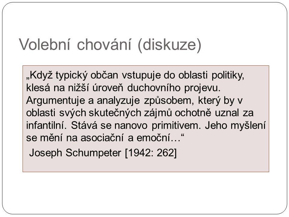 """Volební chování (diskuze) """"Když typický občan vstupuje do oblasti politiky, klesá na nižší úroveň duchovního projevu."""
