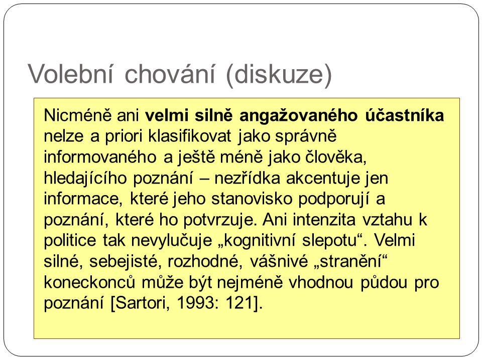 Volební chování (diskuze) Nicméně ani velmi silně angažovaného účastníka nelze a priori klasifikovat jako správně informovaného a ještě méně jako člov
