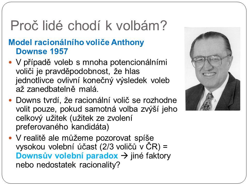 Proč lidé chodí k volbám? Model racionálního voliče Anthony Downse 1957 V případě voleb s mnoha potencionálními voliči je pravděpodobnost, že hlas jed
