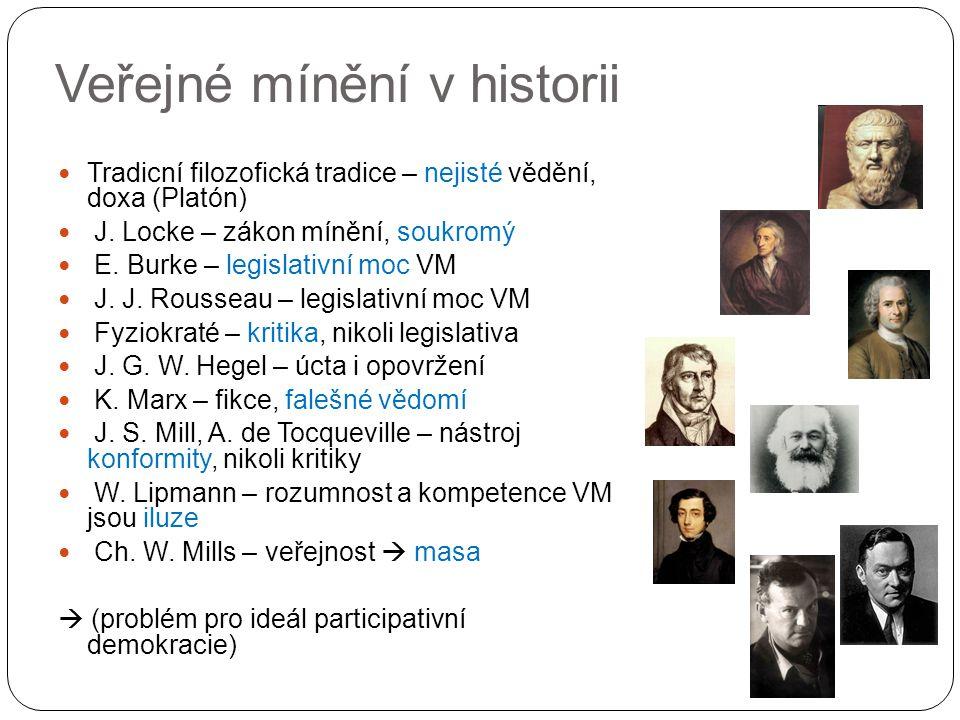 Veřejné mínění v historii Tradicní filozofická tradice – nejisté vědění, doxa (Platón) J. Locke – zákon mínění, soukromý E. Burke – legislativní moc V