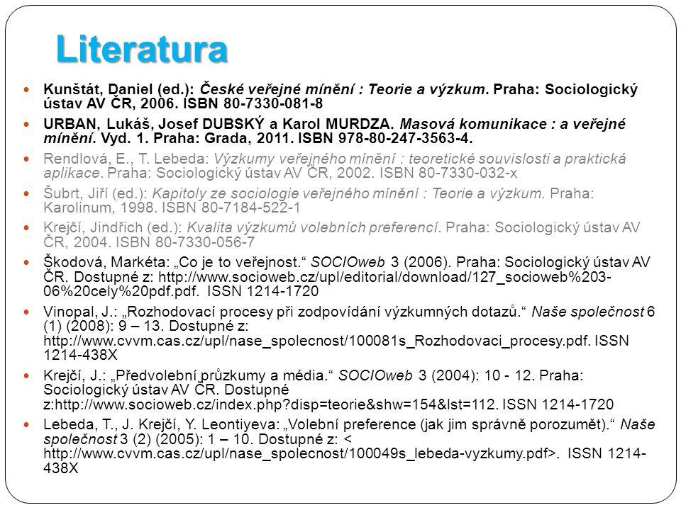 Literatura Kunštát, Daniel (ed.): České veřejné mínění : Teorie a výzkum. Praha: Sociologický ústav AV ČR, 2006. ISBN 80-7330-081-8 URBAN, Lukáš, Jose