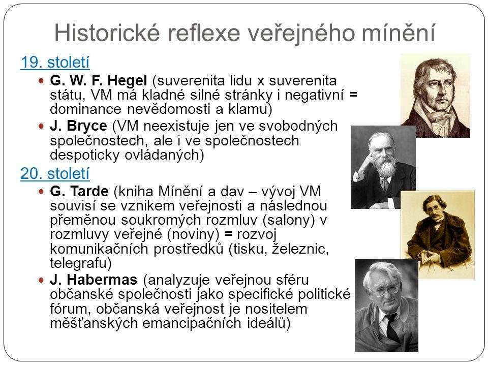 Historické reflexe veřejného mínění 19. století G. W. F. Hegel (suverenita lidu x suverenita státu, VM má kladné silné stránky i negativní = dominance