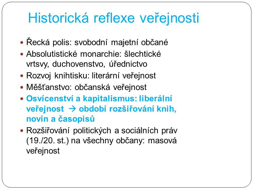 Historická reflexe veřejnosti Řecká polis: svobodní majetní občané Absolutistické monarchie: šlechtické vrtsvy, duchovenstvo, úřednictvo Rozvoj knihti