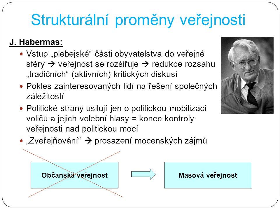 """Strukturální proměny veřejnosti J. Habermas: Vstup """"plebejské"""" části obyvatelstva do veřejné sféry  veřejnost se rozšiřuje  redukce rozsahu """"tradičn"""