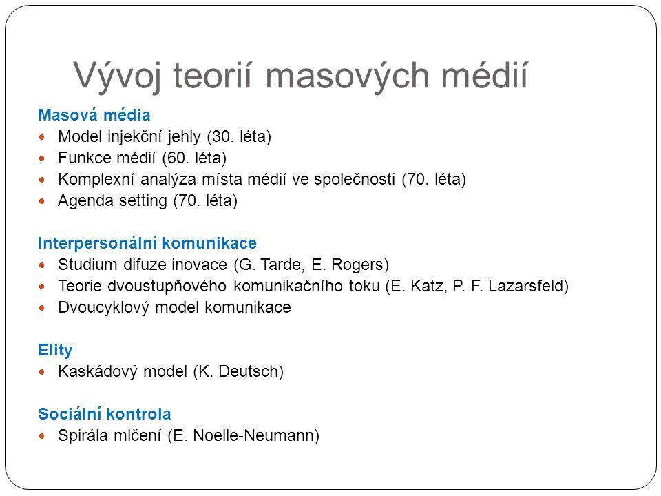 Vývoj teorií masových médií Masová média Model injekční jehly (30. léta) Funkce médií (60. léta) Komplexní analýza místa médií ve společnosti (70. lét