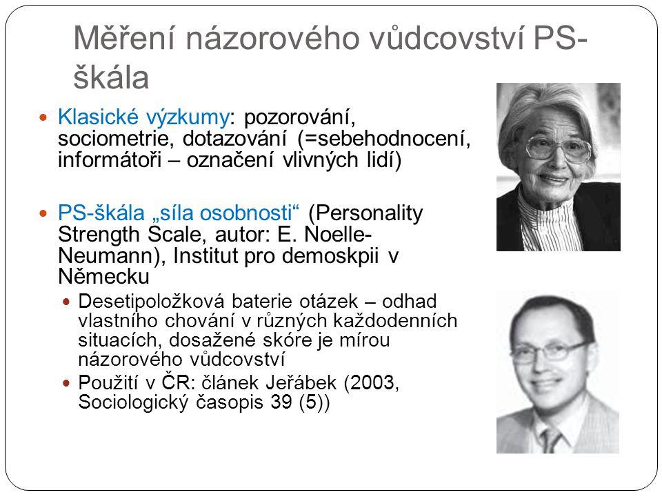 """Měření názorového vůdcovství PS- škála Klasické výzkumy: pozorování, sociometrie, dotazování (=sebehodnocení, informátoři – označení vlivných lidí) PS-škála """"síla osobnosti (Personality Strength Scale, autor: E."""