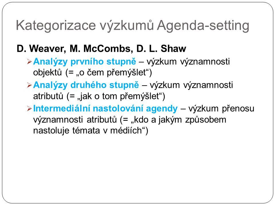 """Kategorizace výzkumů Agenda-setting D. Weaver, M. McCombs, D. L. Shaw  Analýzy prvního stupně – výzkum významnosti objektů (= """"o čem přemýšlet"""")  An"""