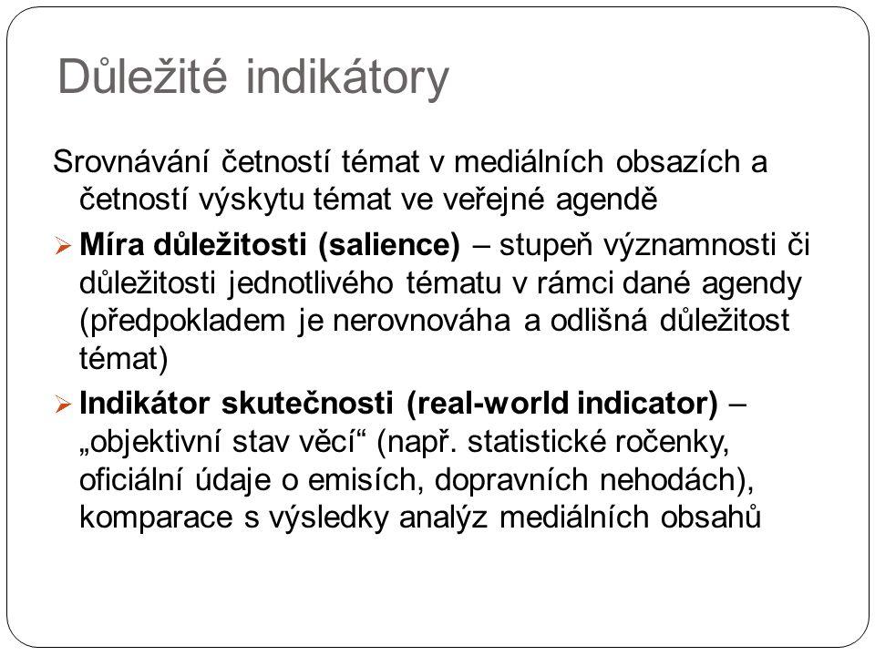 """Důležité indikátory Srovnávání četností témat v mediálních obsazích a četností výskytu témat ve veřejné agendě  Míra důležitosti (salience) – stupeň významnosti či důležitosti jednotlivého tématu v rámci dané agendy (předpokladem je nerovnováha a odlišná důležitost témat)  Indikátor skutečnosti (real-world indicator) – """"objektivní stav věcí (např."""