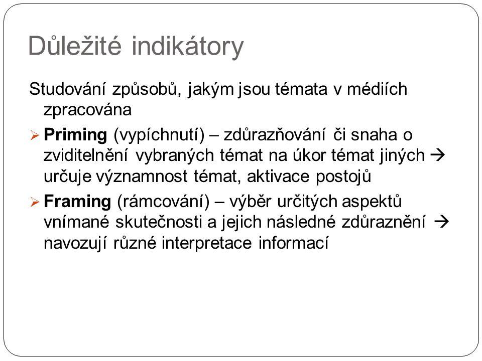 Důležité indikátory Studování způsobů, jakým jsou témata v médiích zpracována  Priming (vypíchnutí) – zdůrazňování či snaha o zviditelnění vybraných