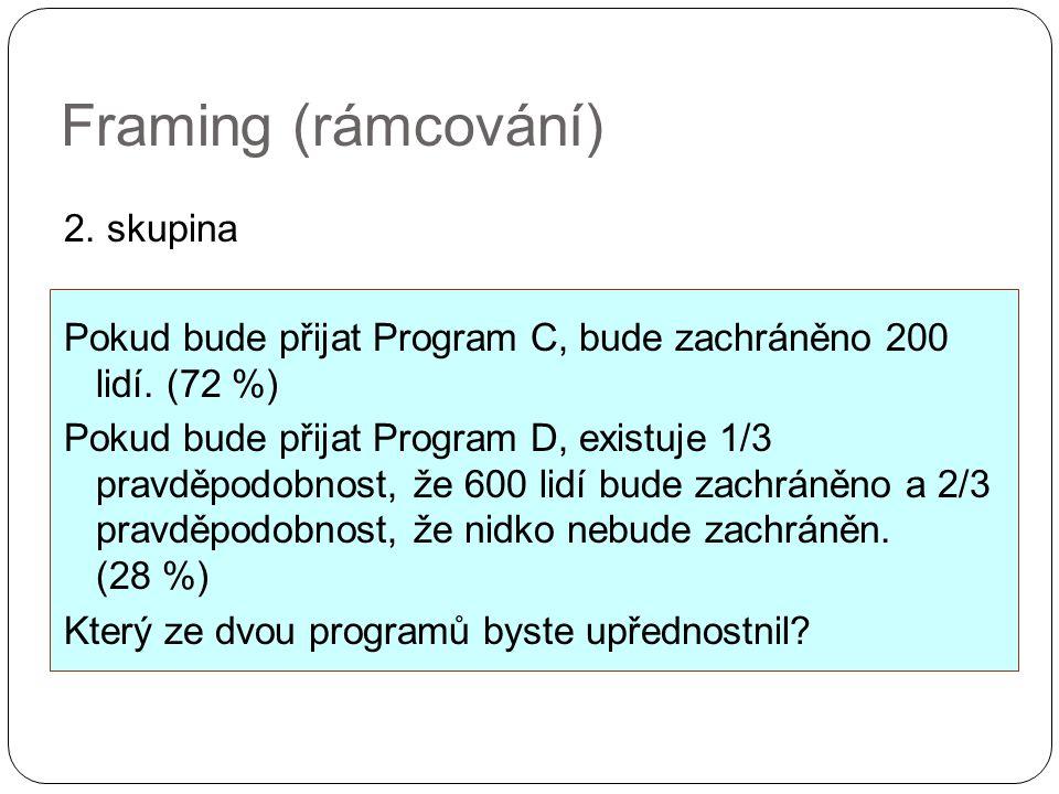 Framing (rámcování) 2. skupina Pokud bude přijat Program C, bude zachráněno 200 lidí. (72 %) Pokud bude přijat Program D, existuje 1/3 pravděpodobnost