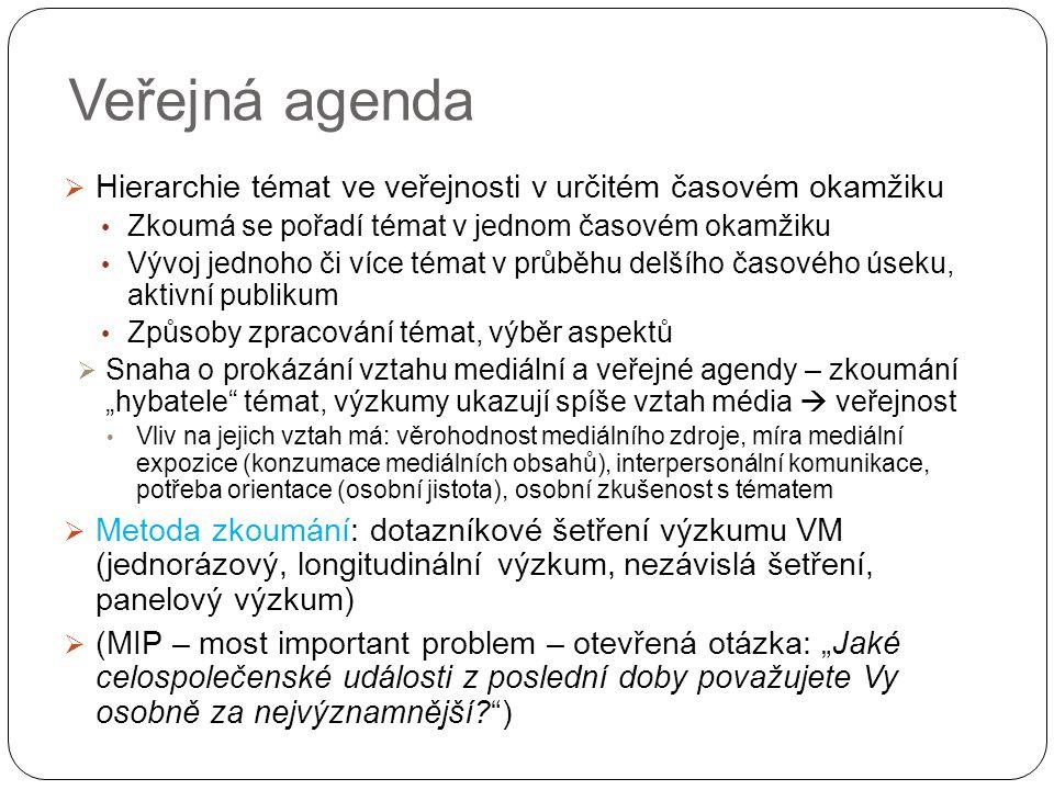 """Veřejná agenda  Hierarchie témat ve veřejnosti v určitém časovém okamžiku Zkoumá se pořadí témat v jednom časovém okamžiku Vývoj jednoho či více témat v průběhu delšího časového úseku, aktivní publikum Způsoby zpracování témat, výběr aspektů  Snaha o prokázání vztahu mediální a veřejné agendy – zkoumání """"hybatele témat, výzkumy ukazují spíše vztah média  veřejnost Vliv na jejich vztah má: věrohodnost mediálního zdroje, míra mediální expozice (konzumace mediálních obsahů), interpersonální komunikace, potřeba orientace (osobní jistota), osobní zkušenost s tématem  Metoda zkoumání: dotazníkové šetření výzkumu VM (jednorázový, longitudinální výzkum, nezávislá šetření, panelový výzkum)  (MIP – most important problem – otevřená otázka: """"Jaké celospolečenské události z poslední doby považujete Vy osobně za nejvýznamnější? )"""