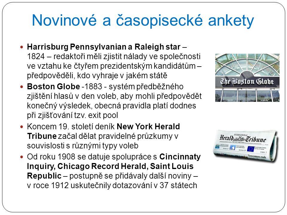 Novinové a časopisecké ankety Harrisburg Pennsylvanian a Raleigh star – 1824 – redaktoři měli zjistit nálady ve společnosti ve vztahu ke čtyřem prezid
