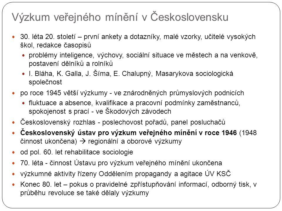 Výzkum veřejného mínění v Československu 30. léta 20. století – první ankety a dotazníky, malé vzorky, učitelé vysokých škol, redakce časopisů problém