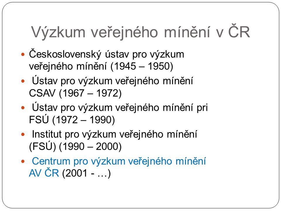 Výzkum veřejného mínění v ČR Československý ústav pro výzkum veřejného mínění (1945 – 1950) Ústav pro výzkum veřejného mínění CSAV (1967 – 1972) Ústav pro výzkum veřejného mínění pri FSÚ (1972 – 1990) Institut pro výzkum veřejného mínění (FSÚ) (1990 – 2000) Centrum pro výzkum veřejného mínění AV ČR (2001 - …)
