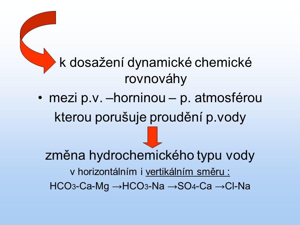 k dosažení dynamické chemické rovnováhy mezi p.v. –horninou – p. atmosférou kterou porušuje proudění p.vody změna hydrochemického typu vody v horizont