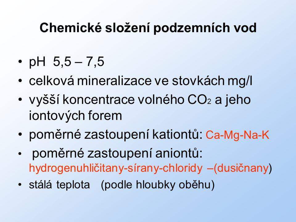 Chemické složení podzemních vod pH 5,5 – 7,5 celková mineralizace ve stovkách mg/l vyšší koncentrace volného CO 2 a jeho iontových forem poměrné zasto