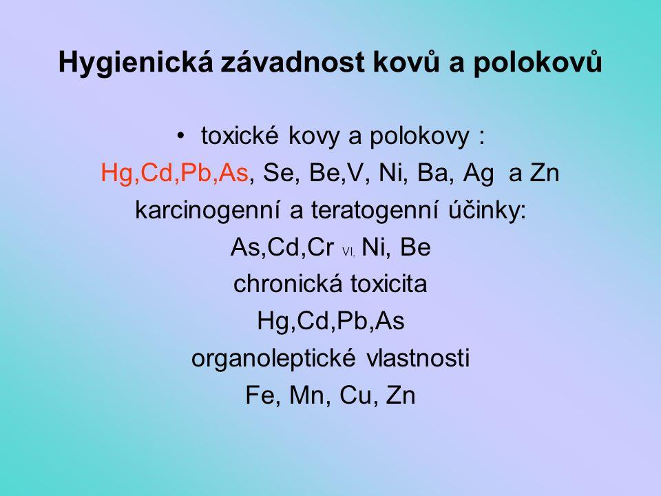 Hygienická závadnost kovů a polokovů toxické kovy a polokovy : Hg,Cd,Pb,As, Se, Be,V, Ni, Ba, Ag a Zn karcinogenní a teratogenní účinky: As,Cd,Cr VI,