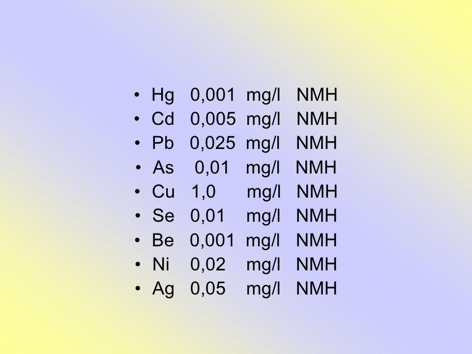 Hg 0,001 mg/l NMH Cd 0,005 mg/l NMH Pb 0,025 mg/l NMH As 0,01 mg/l NMH Cu 1,0 mg/l NMH Se 0,01 mg/l NMH Be 0,001 mg/l NMH Ni 0,02 mg/l NMH Ag 0,05 mg/