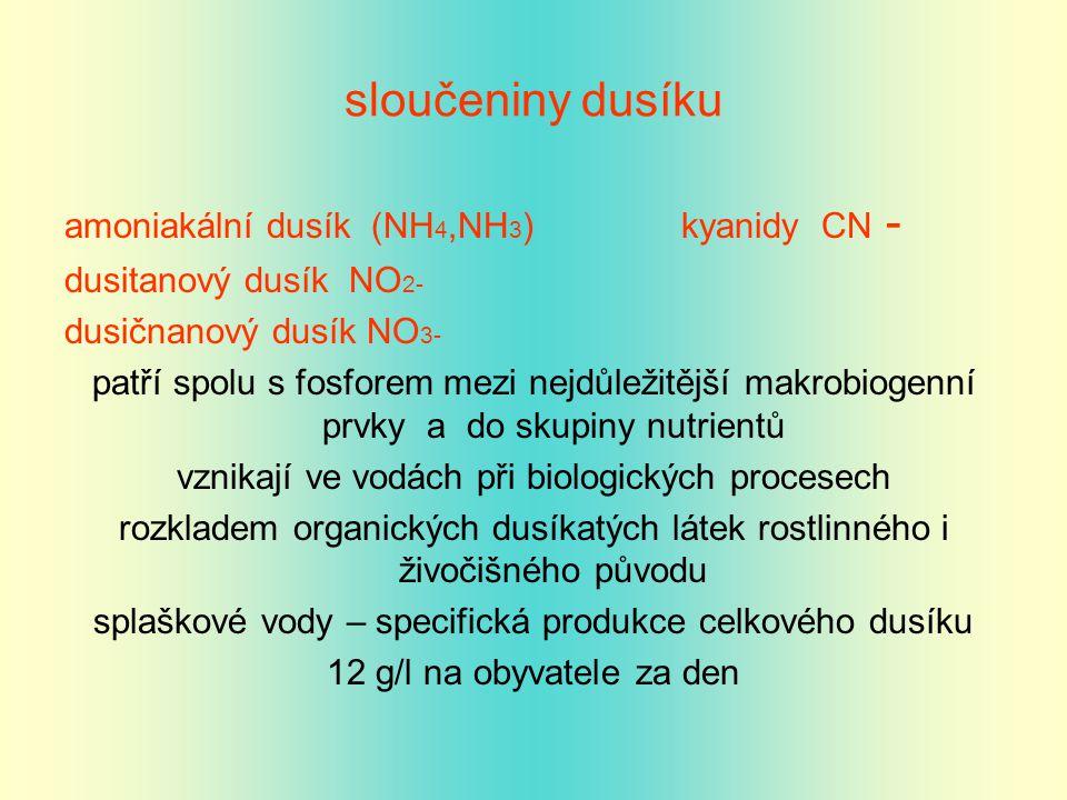 sloučeniny dusíku amoniakální dusík (NH 4,NH 3 ) kyanidy CN - dusitanový dusík NO 2- dusičnanový dusík NO 3- patří spolu s fosforem mezi nejdůležitějš