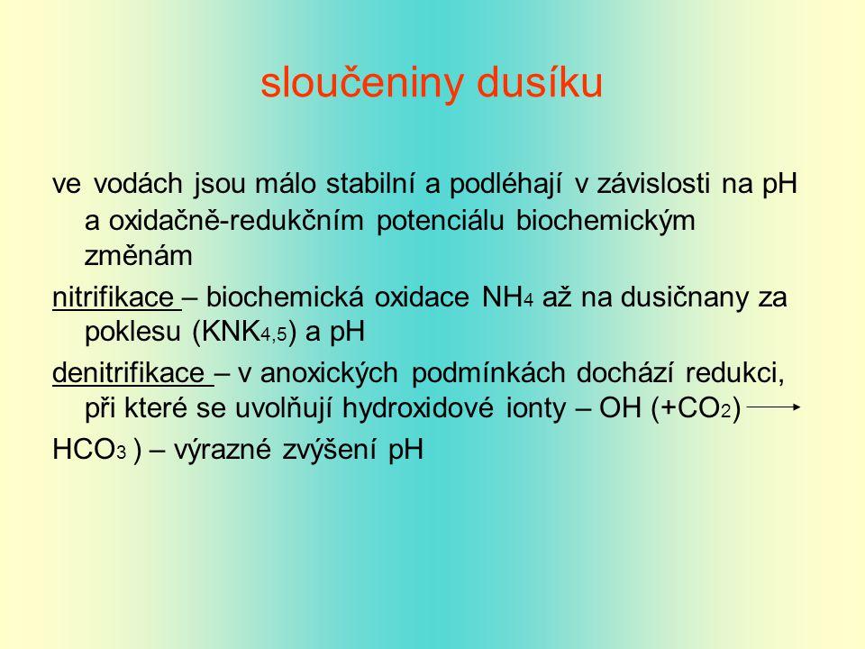 sloučeniny dusíku ve vodách jsou málo stabilní a podléhají v závislosti na pH a oxidačně-redukčním potenciálu biochemickým změnám nitrifikace – bioche