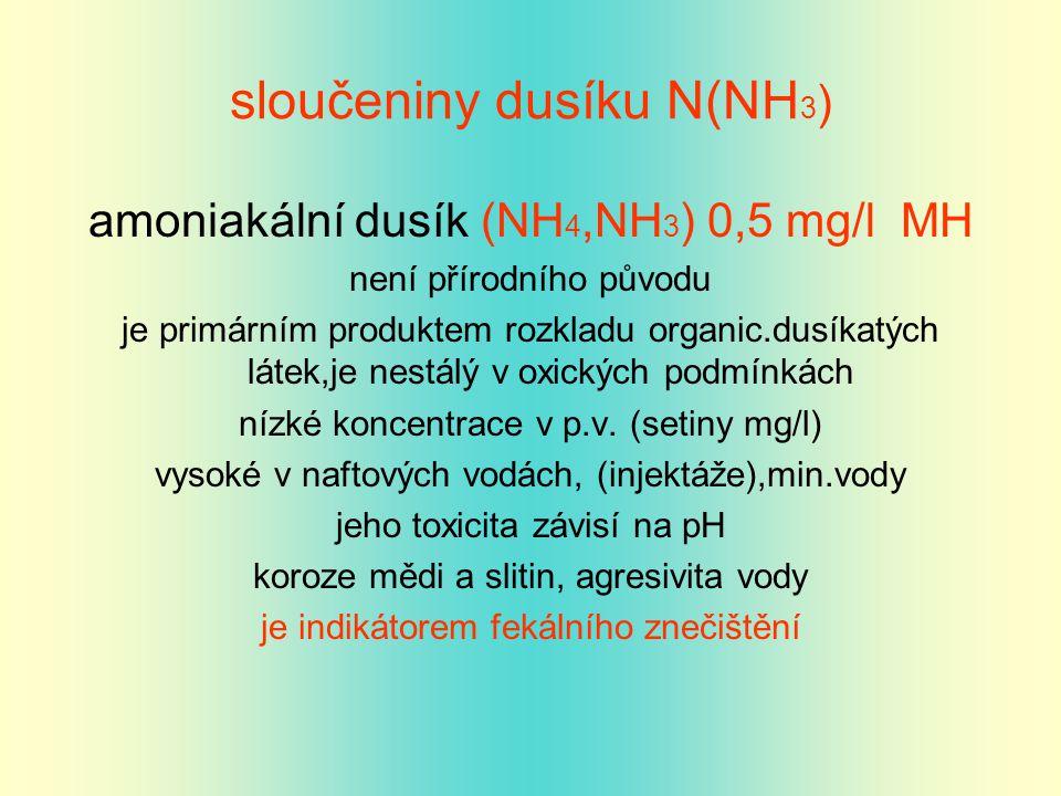 sloučeniny dusíku N(NH 3 ) amoniakální dusík (NH 4,NH 3 ) 0,5 mg/l MH není přírodního původu je primárním produktem rozkladu organic.dusíkatých látek,