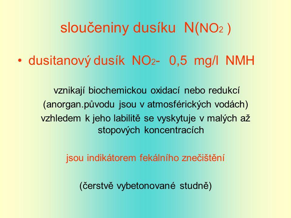 sloučeniny dusíku N( NO 2 ) dusitanový dusík NO 2 - 0,5 mg/l NMH vznikají biochemickou oxidací nebo redukcí (anorgan.původu jsou v atmosférických vodá