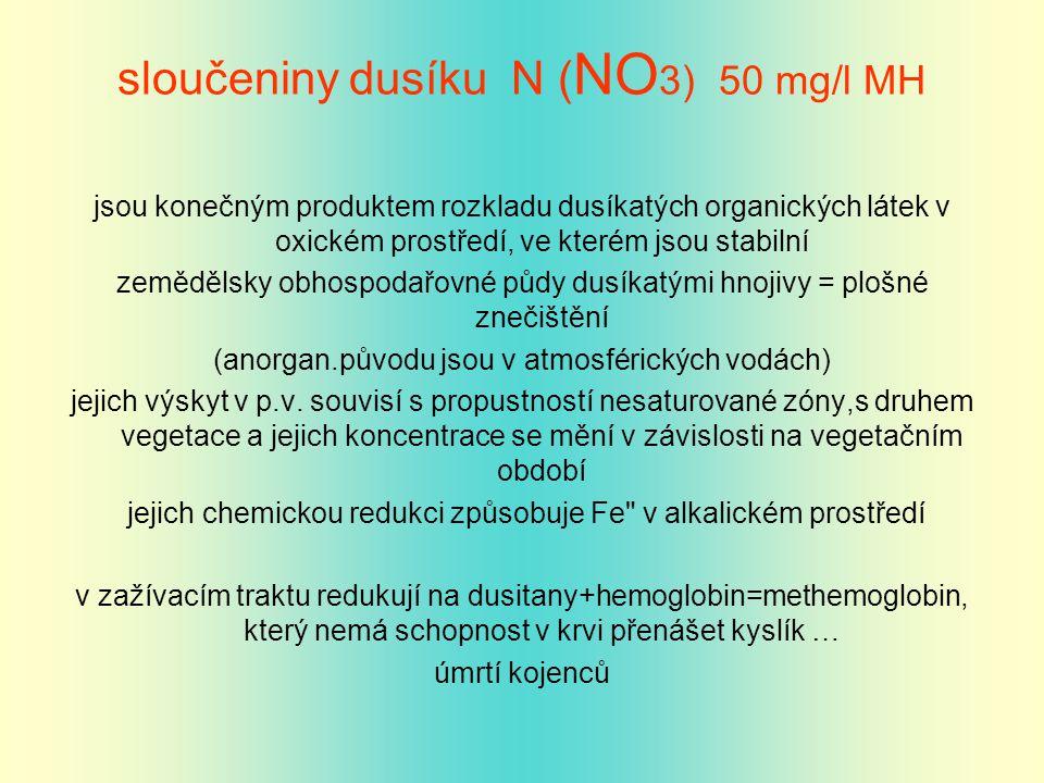 sloučeniny dusíku N ( NO 3) 50 mg/l MH jsou konečným produktem rozkladu dusíkatých organických látek v oxickém prostředí, ve kterém jsou stabilní země