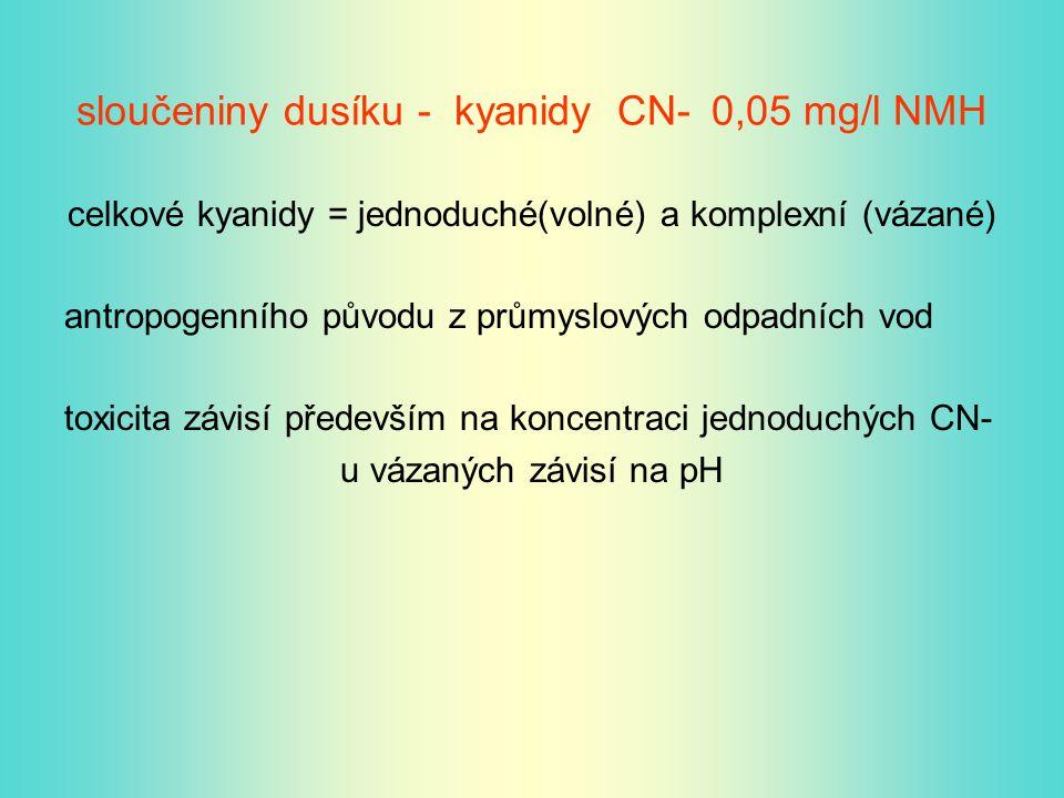 sloučeniny dusíku - kyanidy CN- 0,05 mg/l NMH celkové kyanidy = jednoduché(volné) a komplexní (vázané) antropogenního původu z průmyslových odpadních
