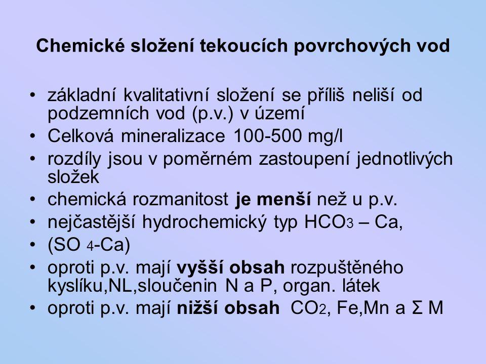 Chemické složení tekoucích povrchových vod základní kvalitativní složení se příliš neliší od podzemních vod (p.v.) v území Celková mineralizace 100-50