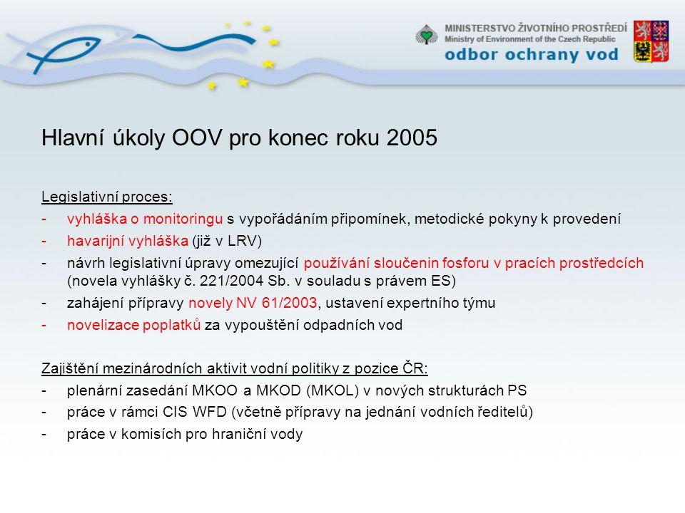 Hlavní úkoly OOV pro konec roku 2005 (pokračování) Protipovodňová prevece: -příprava cvičení Labe 2006 -práce na zkvalitnění předpovědní a výstražné služby -vydán Metodický pokyn k zabezpečení hlásné a předpovědní povodňové služby a -Metodický pokyn pro zpracování plánu ochrany území pod vodním dílem před zvláštní povodní Vybrané kompetence z vodního zákona: -příprava monitoringu podle WFD – Akční plám MŽP (www.ochranavod.cz)www.ochranavod.cz -metodiky sledování, systém hodnocení stavu, verifikace vodních útvarů a jejich rizikovosti -posouzení stávajících programů, návrhy úprav -ISVS VODA – zpřístupnění evidencí, portál kompatibilní s MZe -propojení přístupu ke sledování chráněných území dle WFD (VÚV TGM, AOPK ČR) -spolupráce na přípravě plánů hlavních povodí a oblastí povodí Příprava koncepce ochrany vod v ČR 2006-2009: -priority ochrany vod v rámci kompetencí MŽP v oblasti vodní politiky -návrh bude zpracován a předložen do 20.