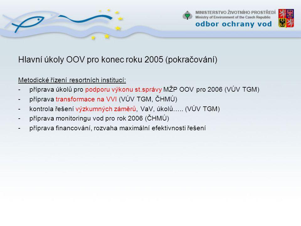 Hlavní úkoly OOV pro konec roku 2005 (pokračování) Metodické řízení resortních institucí: -příprava úkolů pro podporu výkonu st.správy MŽP OOV pro 200