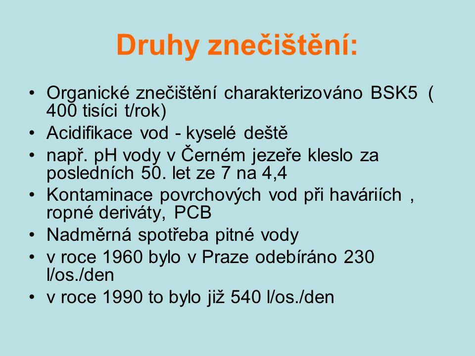 Druhy znečištění: Organické znečištění charakterizováno BSK5 ( 400 tisíci t/rok) Acidifikace vod - kyselé deště např. pH vody v Černém jezeře kleslo z