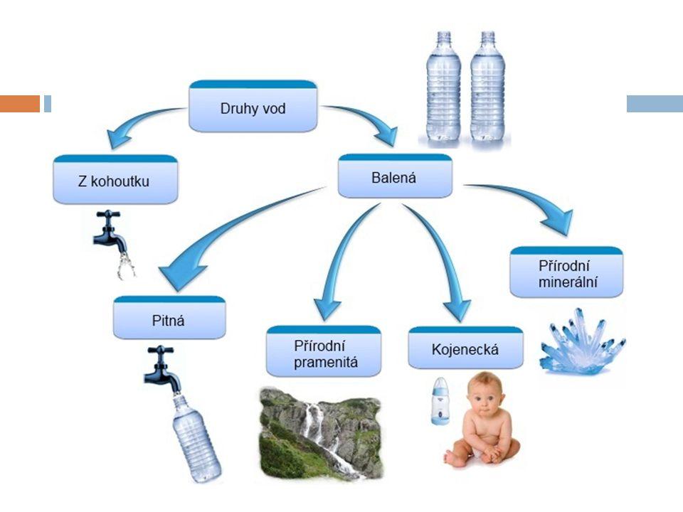 Druhy vod podle původu či výskytu  Atmosférická voda - vzniká v ovzduší z vodních par  Vyskytuje se v kapalném nebo tuhém skupenství  Rozeznáváme srážky : horizontální (mlha, rosa, déšť, vertikální (sníh, led)