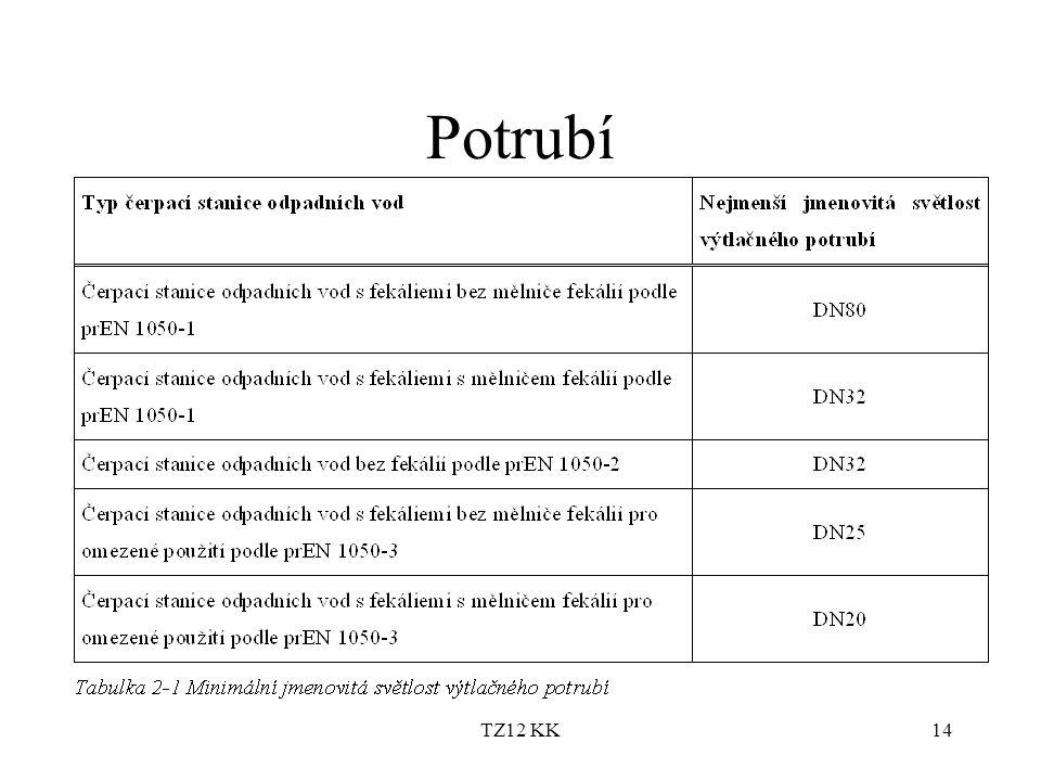 TZ12 KK14 Potrubí