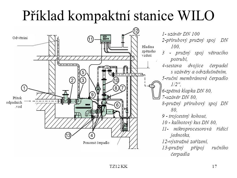 TZ12 KK17 Odvětrání Přítok odpadních.vod Hladina zpětného vzdutí Ponorné čerpadlo 1- uzávěr DN 100 2-přírubový pružný spoj DN 100, 3 - pružný spoj vět