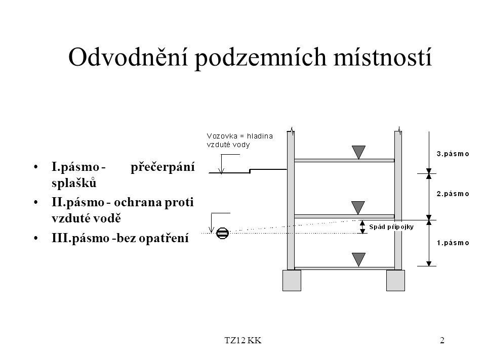 TZ12 KK2 Odvodnění podzemních místností I.pásmo - přečerpání splašků II.pásmo - ochrana proti vzduté vodě III.pásmo -bez opatření
