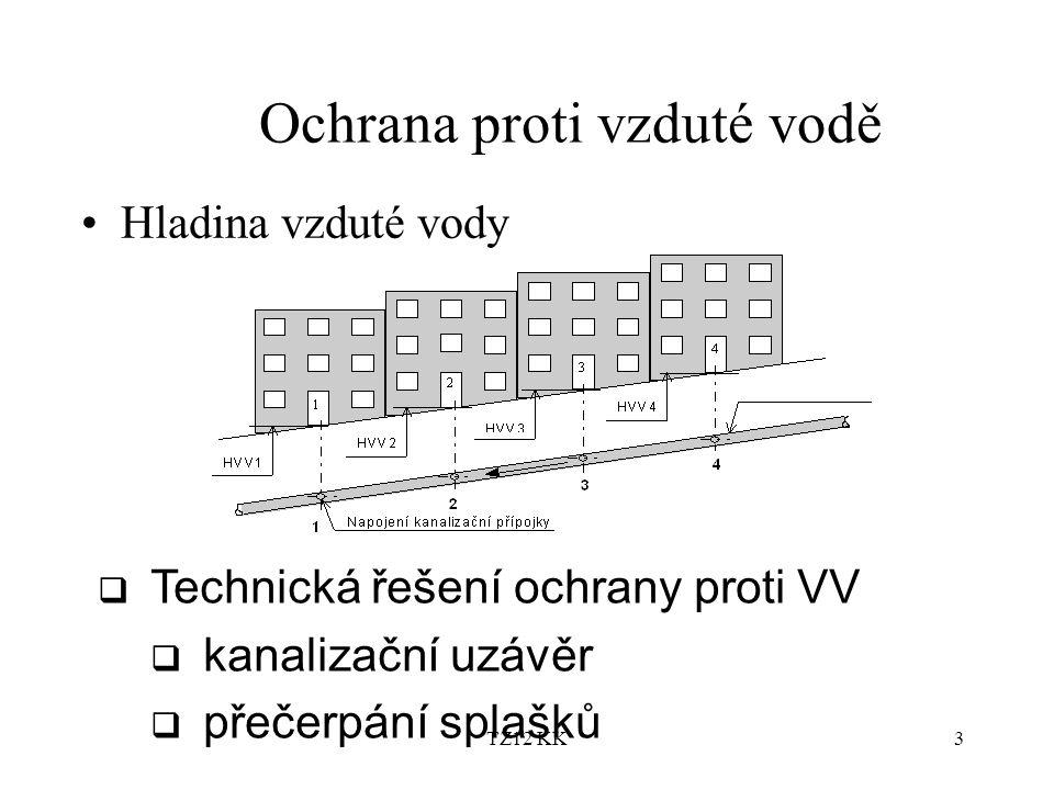 TZ12 KK3 Ochrana proti vzduté vodě Hladina vzduté vody  Technická řešení ochrany proti VV  kanalizační uzávěr  přečerpání splašků