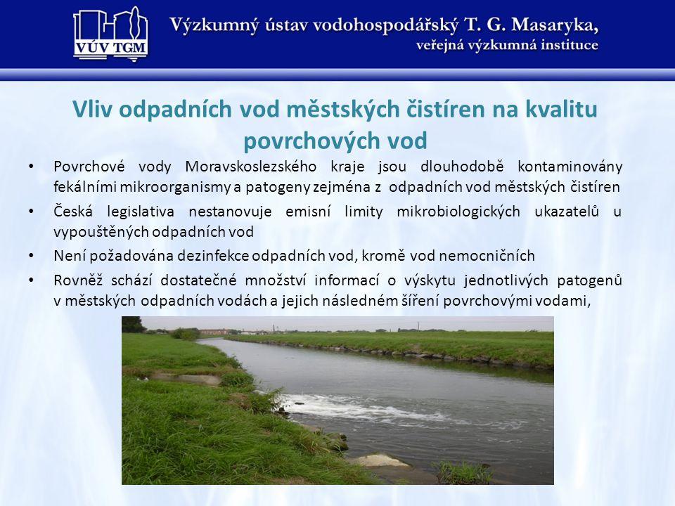 Vliv odpadních vod městských čistíren na kvalitu povrchových vod Povrchové vody Moravskoslezského kraje jsou dlouhodobě kontaminovány fekálními mikroo