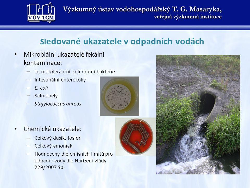 Sl edované ukazatele v odpadních vodách Mikrobiální ukazatelé fekální kontaminace: – Termotolerantní koliformní bakterie – Intestinální enterokoky – E