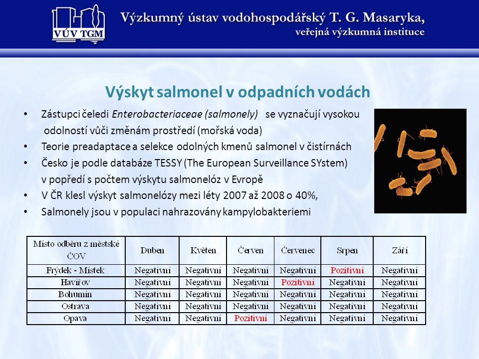 Výskyt salmonel v odpadních vodách Zástupci čeledi Enterobacteriaceae (salmonely) se vyznačují vysokou odolností vůči změnám prostředí (mořská voda) T
