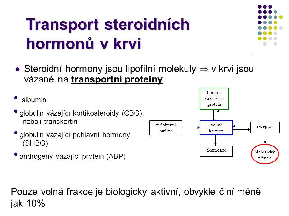 Transport steroidních hormonů v krvi Steroidní hormony jsou lipofilní molekuly  v krvi jsou vázané na transportní proteiny hormon vázaný na protein e