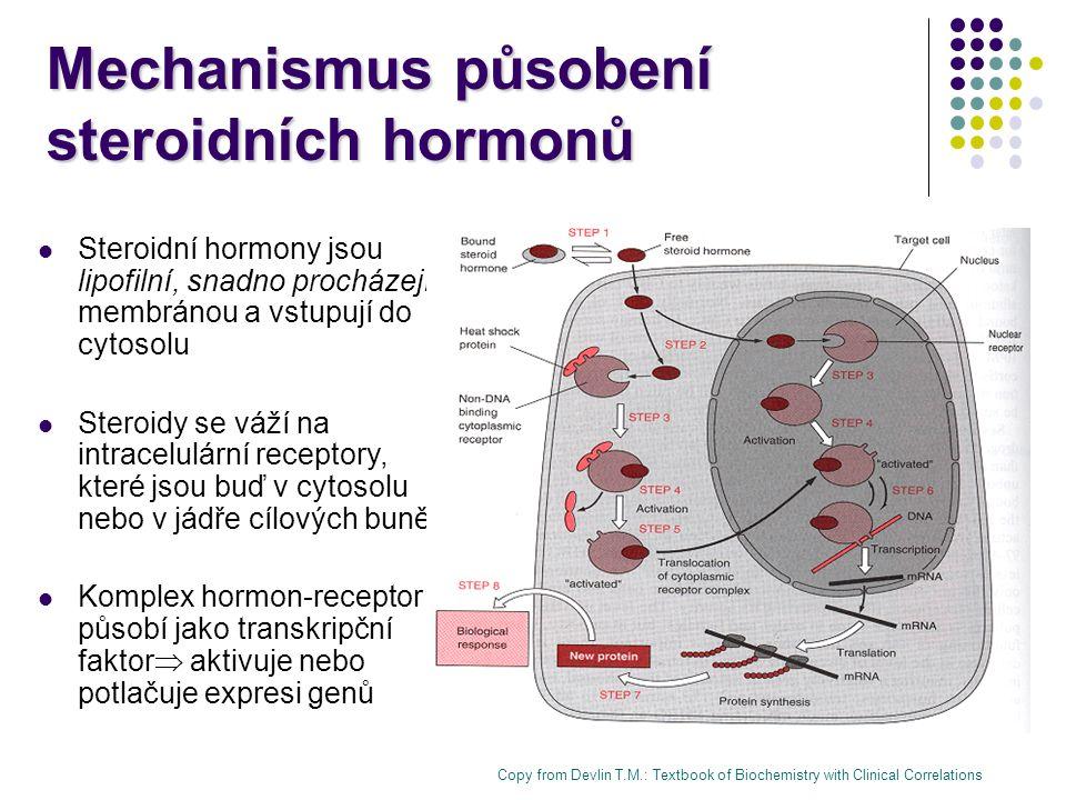 Mechanismus působení steroidních hormonů Copy from Devlin T.M.: Textbook of Biochemistry with Clinical Correlations Steroidní hormony jsou lipofilní,