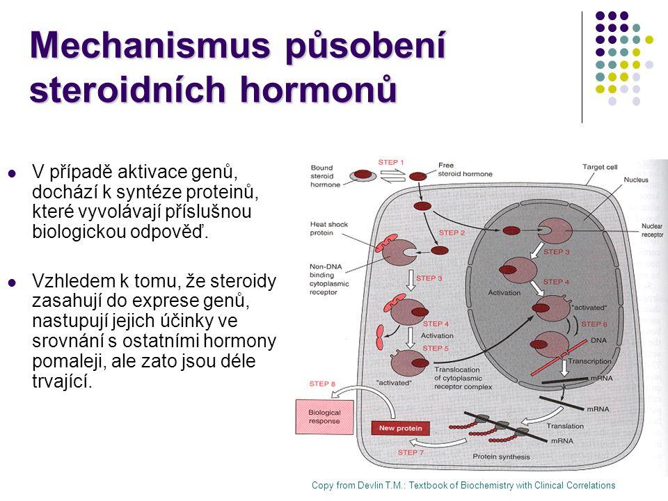 Mechanismus působení steroidních hormonů Copy from Devlin T.M.: Textbook of Biochemistry with Clinical Correlations V případě aktivace genů, dochází k