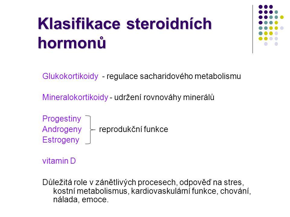 Klasifikace steroidních hormonů Glukokortikoidy - regulace sacharidového metabolismu Mineralokortikoidy - udržení rovnováhy minerálů Progestiny Androg