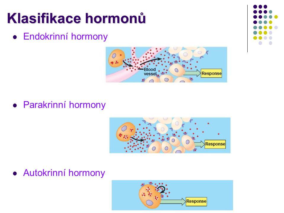 Klasifikace hormonů Klasifikace hormonů Endokrinní hormony Parakrinní hormony Autokrinní hormony