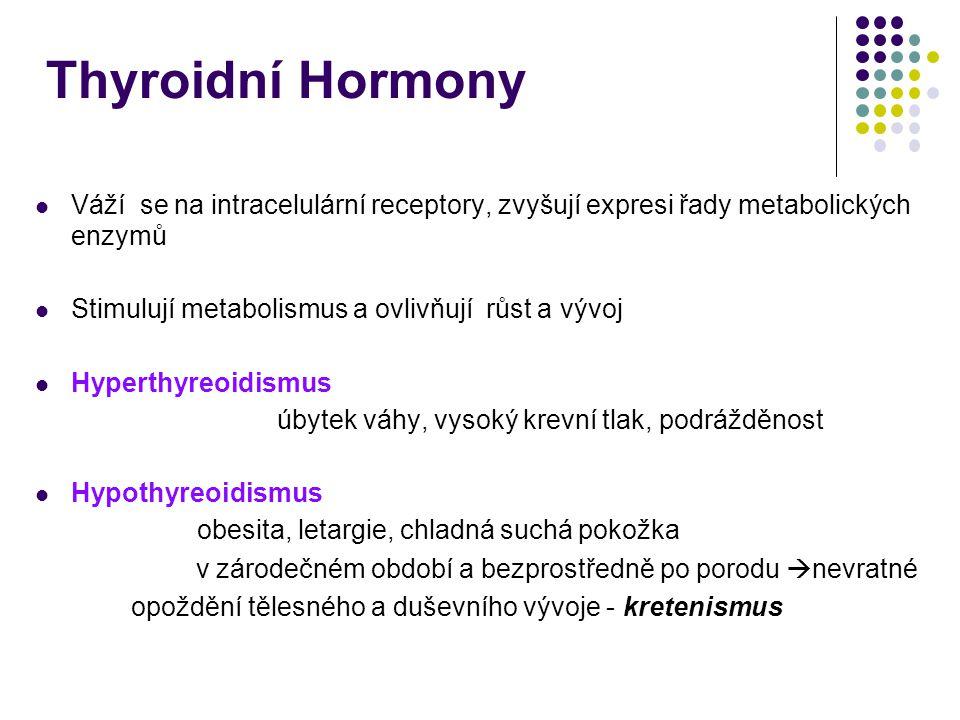 Thyroidní Hormony Váží se na intracelulární receptory, zvyšují expresi řady metabolických enzymů Stimulují metabolismus a ovlivňují růst a vývoj Hyper