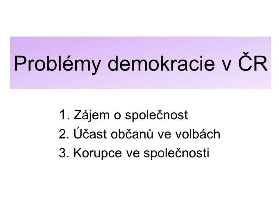 Problémy demokracie v ČR 1. Zájem o společnost 2. Účast občanů ve volbách 3. Korupce ve společnosti