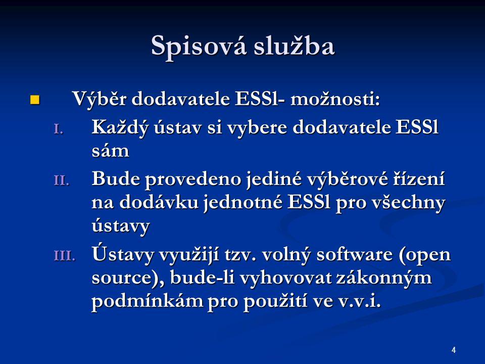 4 Spisová služba Výběr dodavatele ESSl- možnosti: Výběr dodavatele ESSl- možnosti: I.
