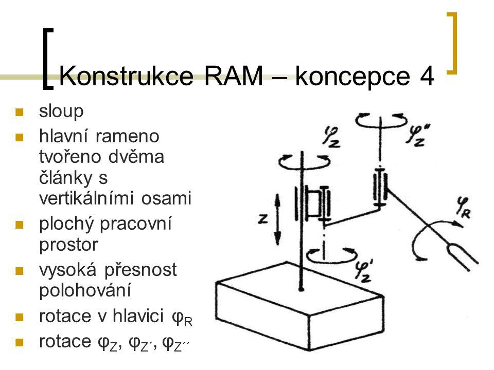 Konstrukce RAM – koncepce 4 sloup hlavní rameno tvořeno dvěma články s vertikálními osami plochý pracovní prostor vysoká přesnost polohování rotace v
