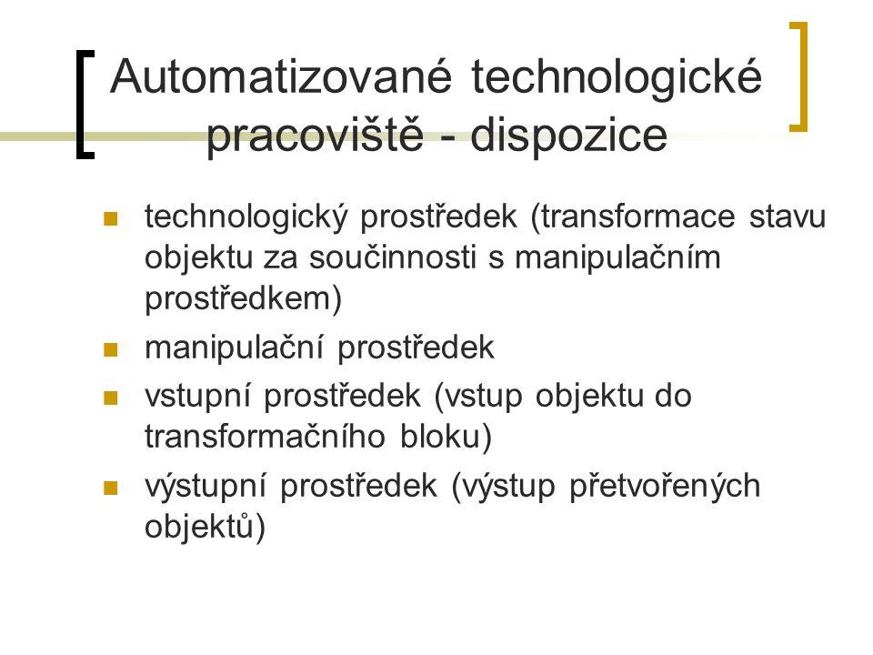 Automatizované technologické pracoviště - dispozice technologický prostředek (transformace stavu objektu za součinnosti s manipulačním prostředkem) ma